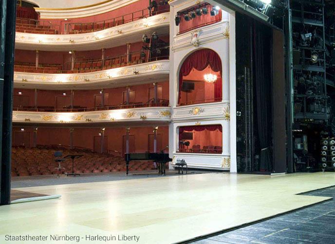 Staatstheater Nuernberg 688x502