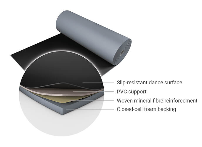 Allegro Vinyl Floor Illustrations for web