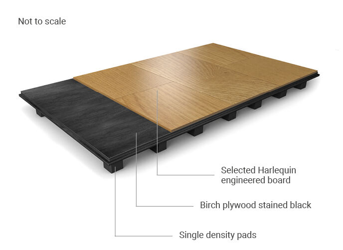 Flexity Hardwood Sprung Floor Illustrations for web